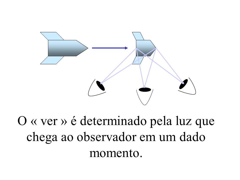 Uma nova interpretação do momento (momento clássico) (nova definição) (momento relativístico)