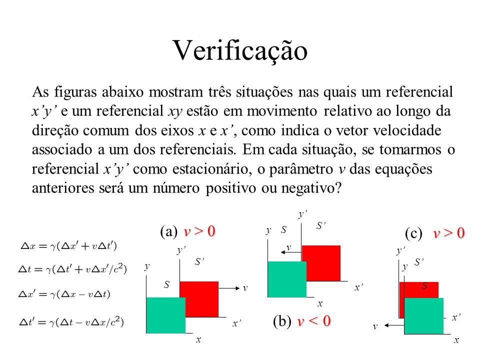Verificação As figuras abaixo mostram três situações nas quais um referencial xy e um referencial xy estão em movimento relativo ao longo da direção comum dos eixos x e x, como indica o vetor velocidade associado a um dos referenciais.