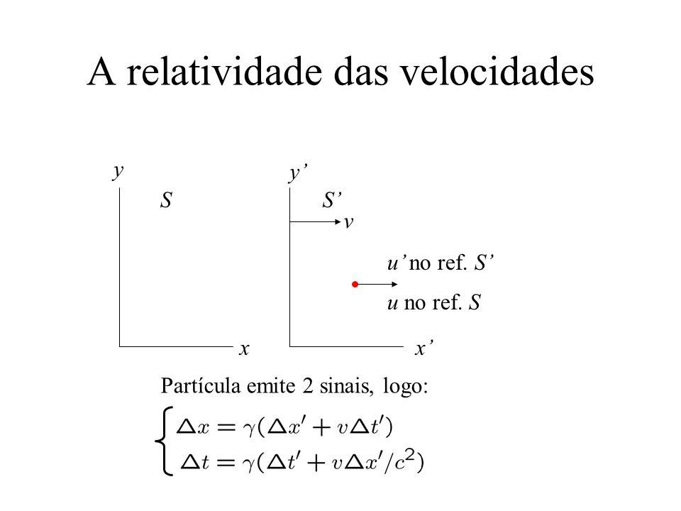 A relatividade das velocidades SS y y xx v u no ref. S Partícula emite 2 sinais, logo: