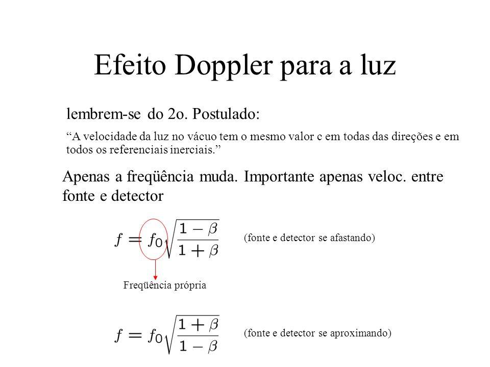 Efeito Doppler para a luz (fonte e detector se afastando) Freqüência própria Apenas a freqüência muda.