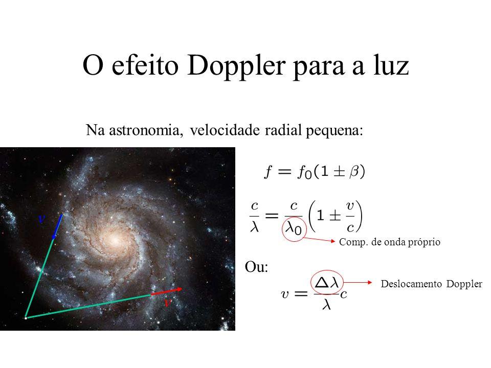 O efeito Doppler para a luz Na astronomia, velocidade radial pequena: Ou: Comp.