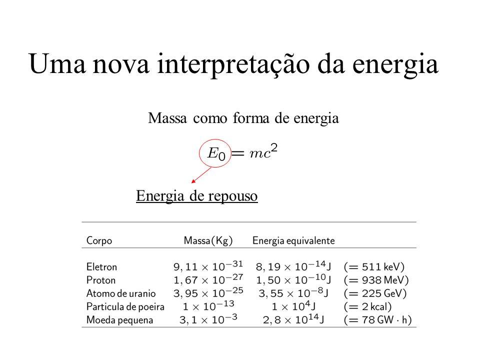 Uma nova interpretação da energia Massa como forma de energia Energia de repouso