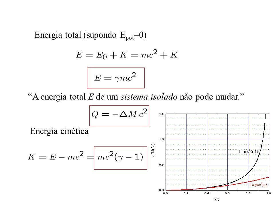 Energia total (supondo E pot =0) A energia total E de um sistema isolado não pode mudar.