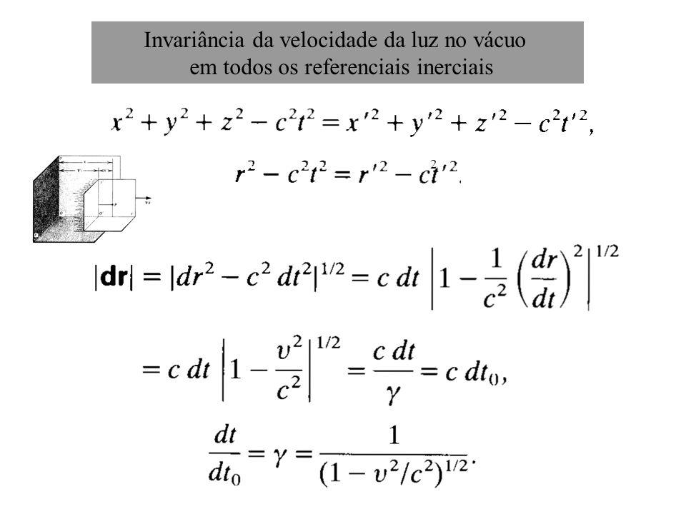 Invariância da velocidade da luz no vácuo em todos os referenciais inerciais 2