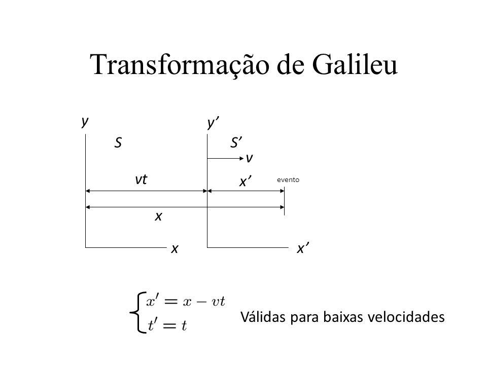 Transformação de Galileu Válidas para baixas velocidades SS y y xx x vt x evento v