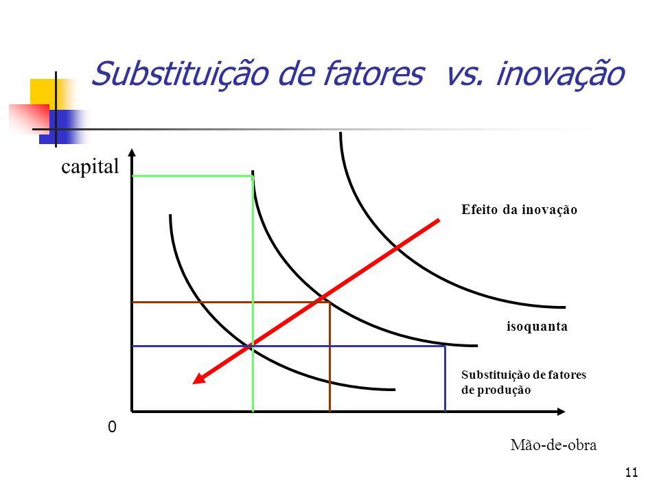11 Substituição de fatores vs.