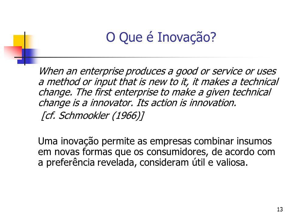 13 O Que é Inovação.