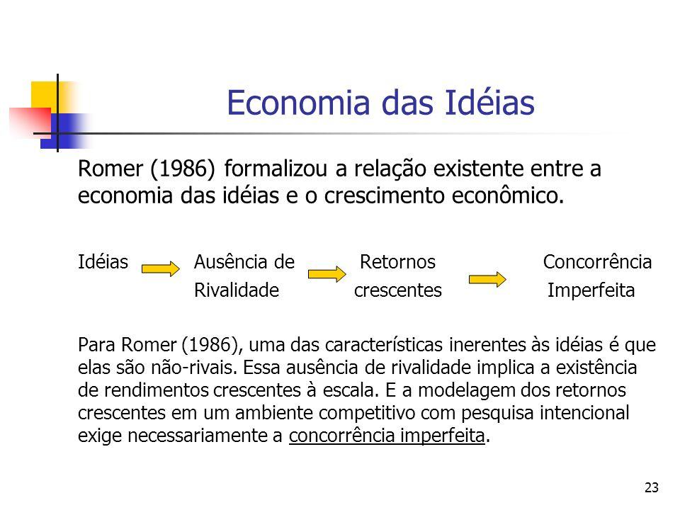 23 Economia das Idéias Romer (1986) formalizou a relação existente entre a economia das idéias e o crescimento econômico.