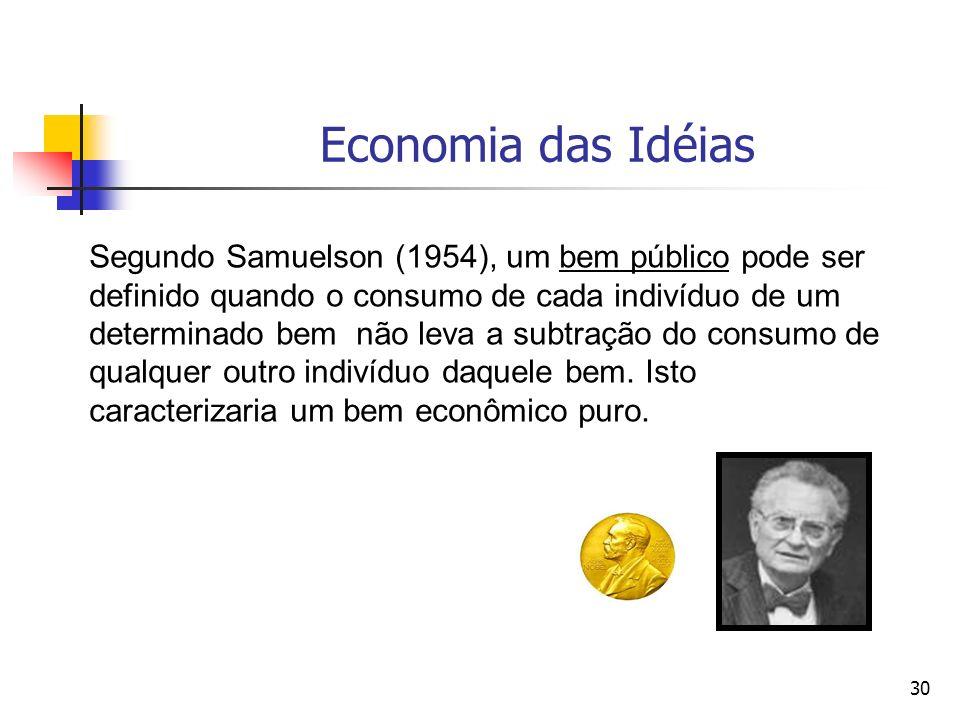 30 Economia das Idéias Segundo Samuelson (1954), um bem público pode ser definido quando o consumo de cada indivíduo de um determinado bem não leva a subtração do consumo de qualquer outro indivíduo daquele bem.