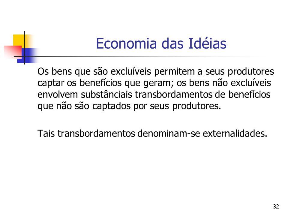 32 Economia das Idéias Os bens que são excluíveis permitem a seus produtores captar os benefícios que geram; os bens não excluíveis envolvem substânciais transbordamentos de benefícios que não são captados por seus produtores.