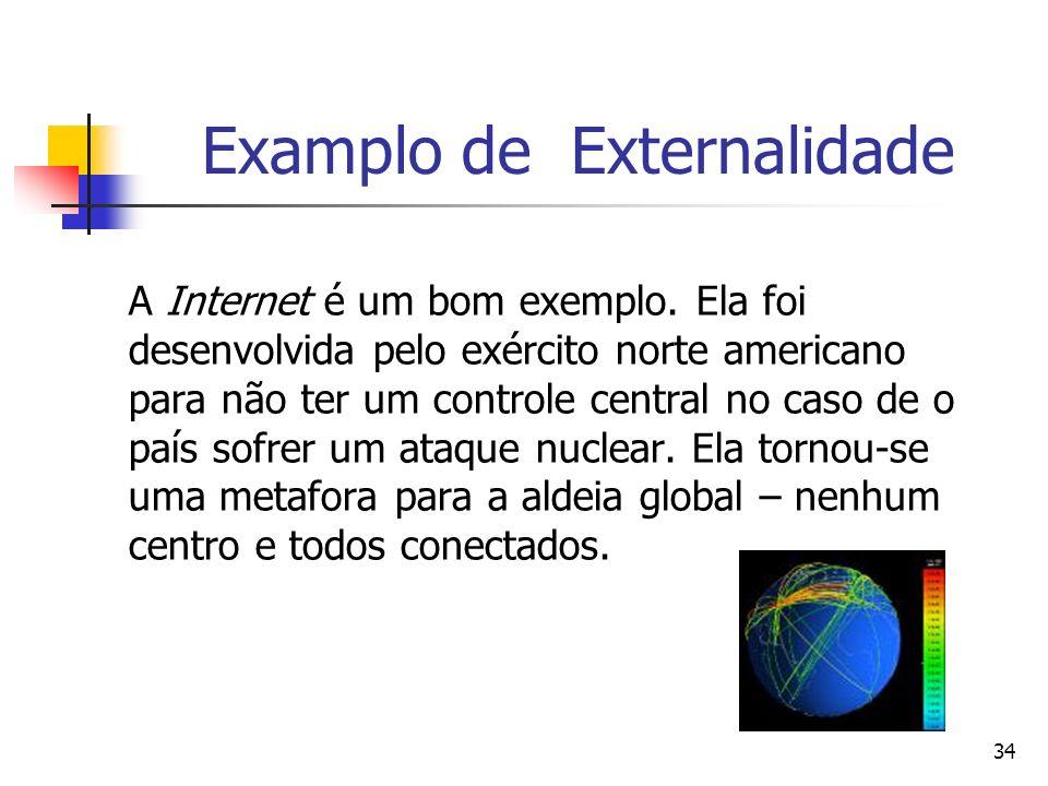 34 Examplo de Externalidade A Internet é um bom exemplo. Ela foi desenvolvida pelo exército norte americano para não ter um controle central no caso d