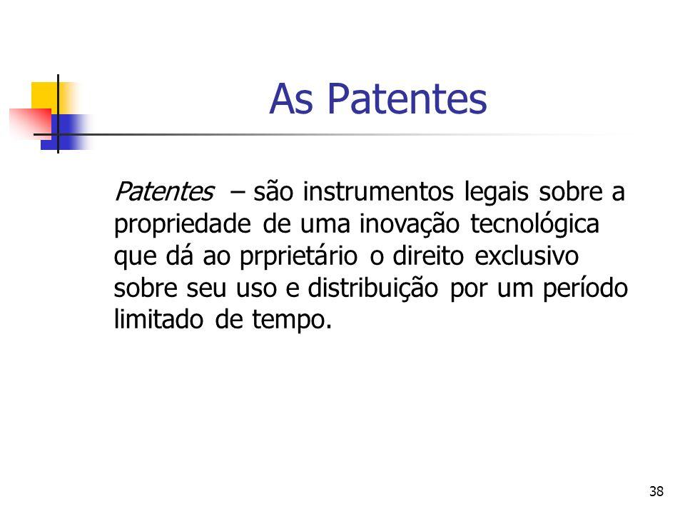 38 As Patentes Patentes – são instrumentos legais sobre a propriedade de uma inovação tecnológica que dá ao prprietário o direito exclusivo sobre seu uso e distribuição por um período limitado de tempo.