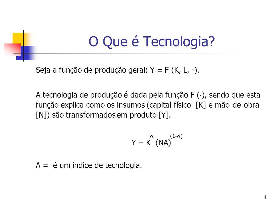 4 O Que é Tecnologia. Seja a função de produção geral: Y = F (K, L, ).