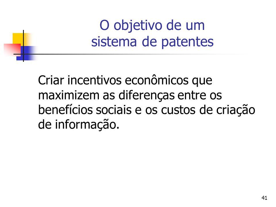 41 O objetivo de um sistema de patentes Criar incentivos econômicos que maximizem as diferenças entre os benefícios sociais e os custos de criação de