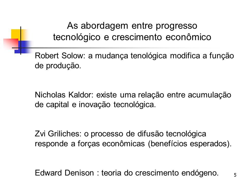 16 Micro & Macroinvenções [cf.Joel Mokir (1990, p.