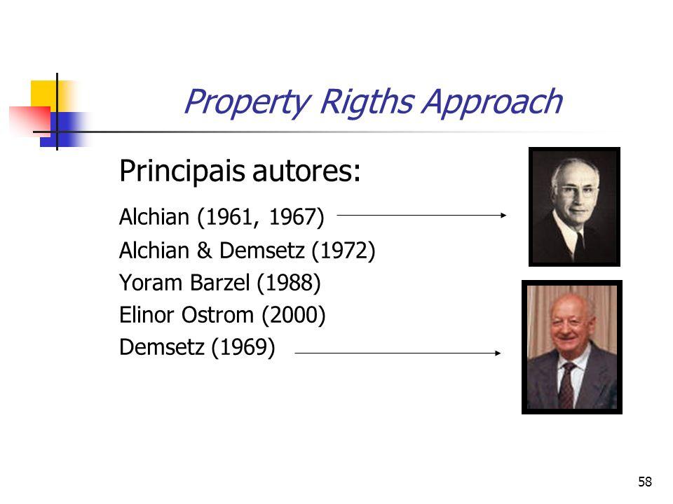 58 Property Rigths Approach Principais autores: Alchian (1961, 1967) Alchian & Demsetz (1972) Yoram Barzel (1988) Elinor Ostrom (2000) Demsetz (1969)