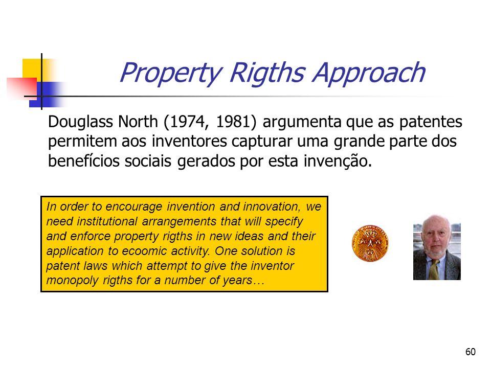 60 Property Rigths Approach Douglass North (1974, 1981) argumenta que as patentes permitem aos inventores capturar uma grande parte dos benefícios sociais gerados por esta invenção.
