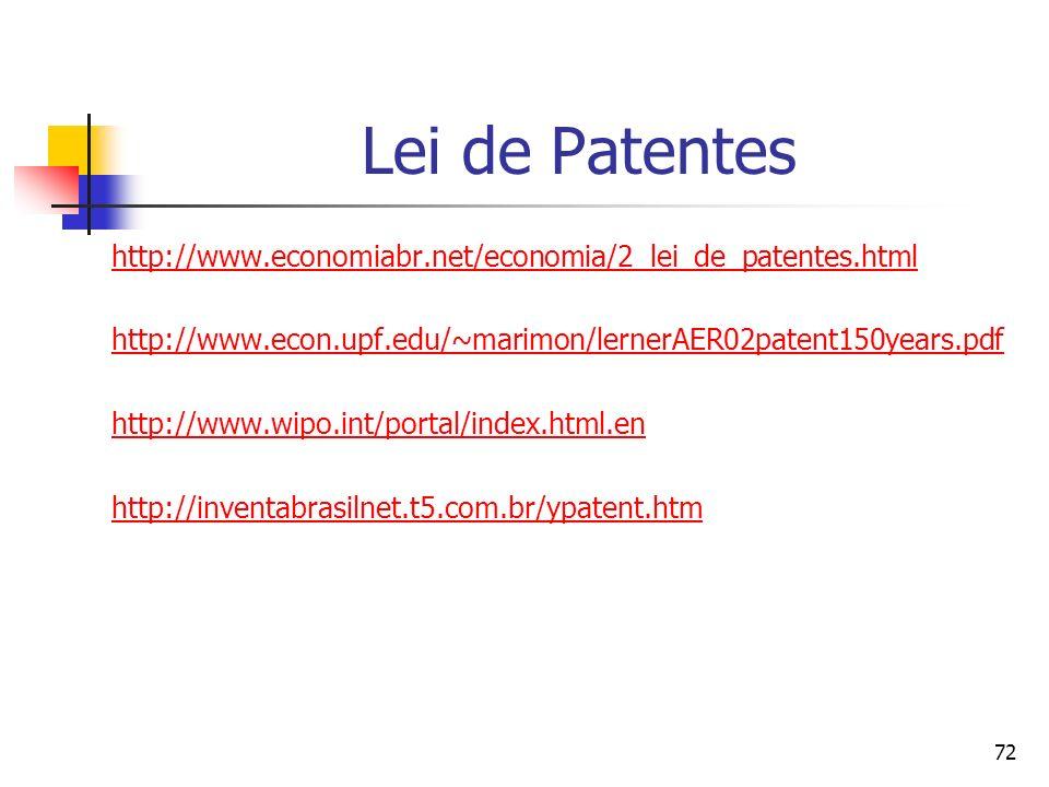 72 Lei de Patentes http://www.economiabr.net/economia/2_lei_de_patentes.html http://www.econ.upf.edu/~marimon/lernerAER02patent150years.pdf http://www.wipo.int/portal/index.html.en http://inventabrasilnet.t5.com.br/ypatent.htm