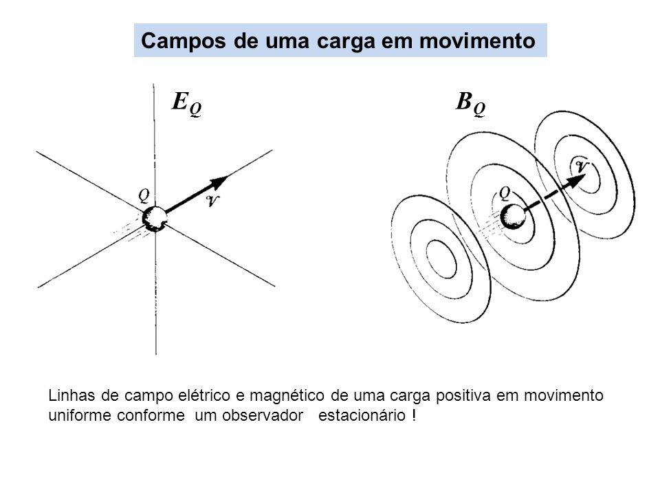 Linhas de campo elétrico e magnético de uma carga positiva em movimento uniforme conforme um observador estacionário ! E Q B Q Campos de uma carga em