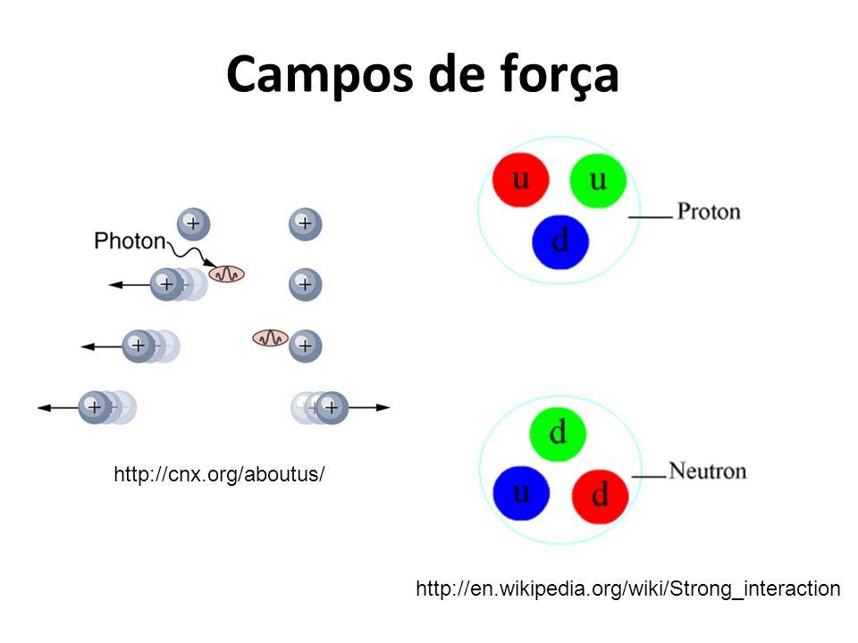 Campos de força http://cnx.org/aboutus/ http://en.wikipedia.org/wiki/Strong_interaction