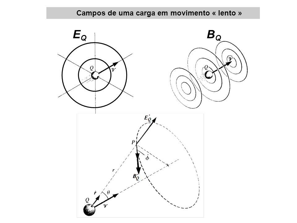 E Q B Q Campos de uma carga em movimento « lento »