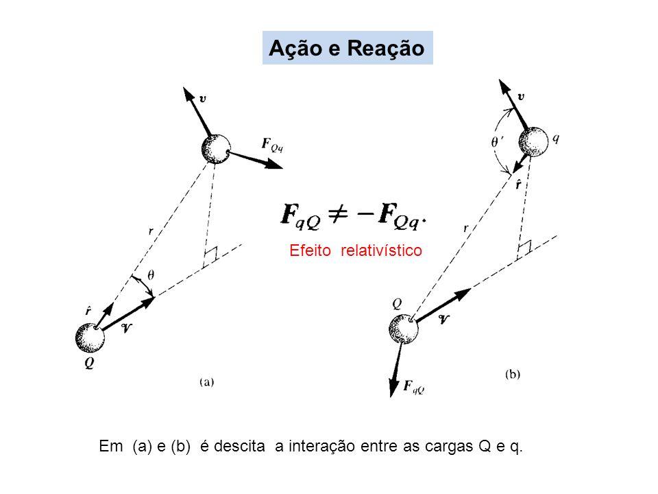 Ação e Reação Em (a) e (b) é descita a interação entre as cargas Q e q. Efeito relativístico
