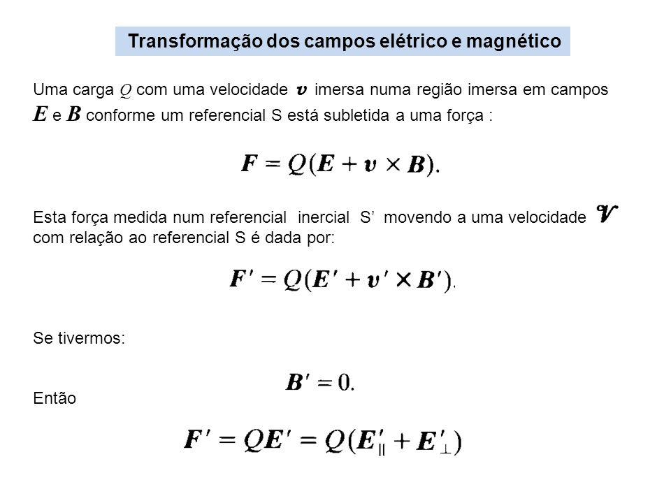 Transformação dos campos elétrico e magnético Uma carga Q com uma velocidade v imersa numa região imersa em campos E e B conforme um referencial S est