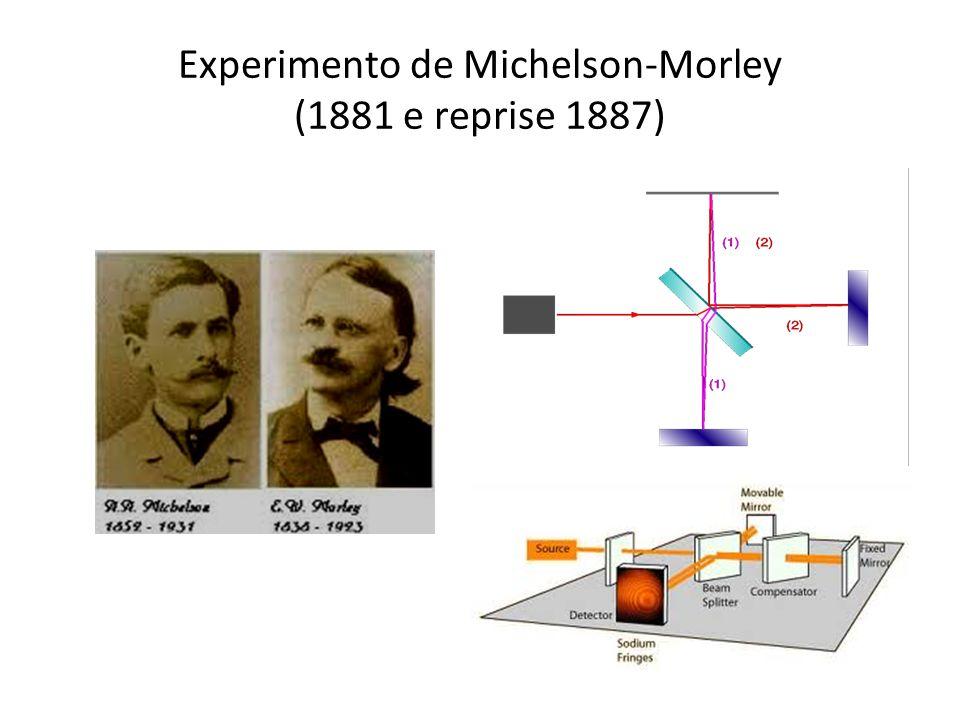 Experimento de Michelson-Morley (1881 e reprise 1887)