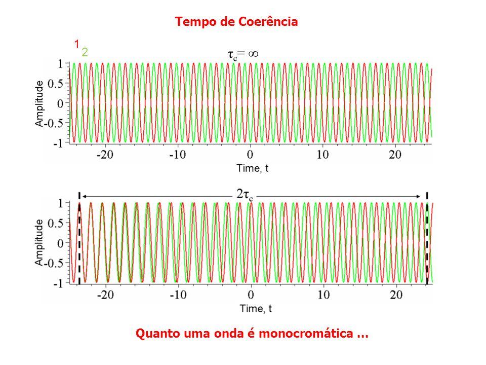 Tempo de Coerência Quanto uma onda é monocromática... 1 2