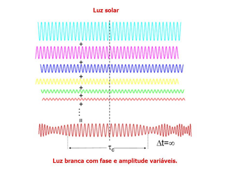 Luz solar Luz branca com fase e amplitude variáveis.