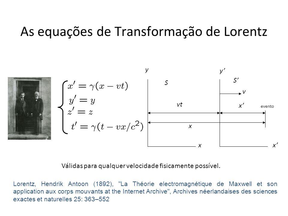 As equações de Transformação de Lorentz Válidas para qualquer velocidade fisicamente possível. S S y y xx x vt x evento v Lorentz, Hendrik Antoon (189