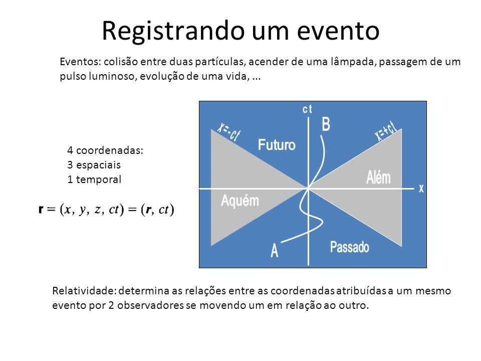 Registrando um evento 4 coordenadas: 3 espaciais 1 temporal Eventos: colisão entre duas partículas, acender de uma lâmpada, passagem de um pulso lumin