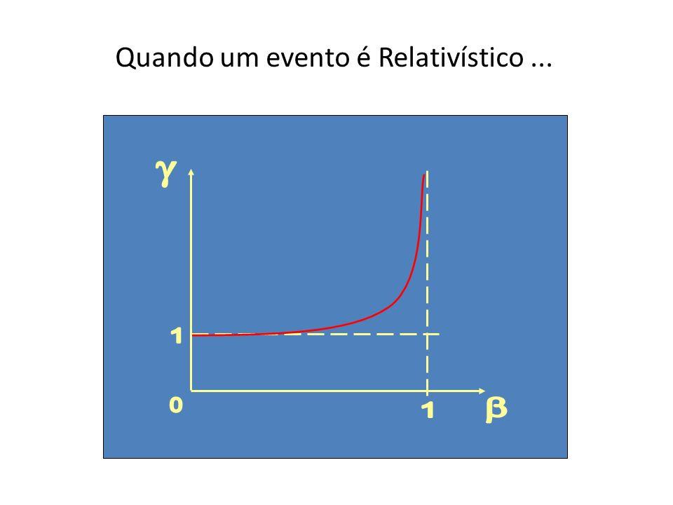 Quando um evento é Relativístico...