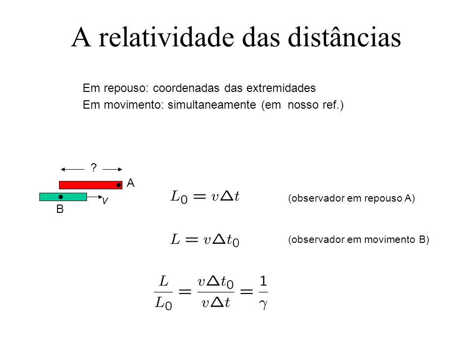 A relatividade das distâncias Em repouso: coordenadas das extremidades Em movimento: simultaneamente (em nosso ref.) (observador em repouso A) (observ
