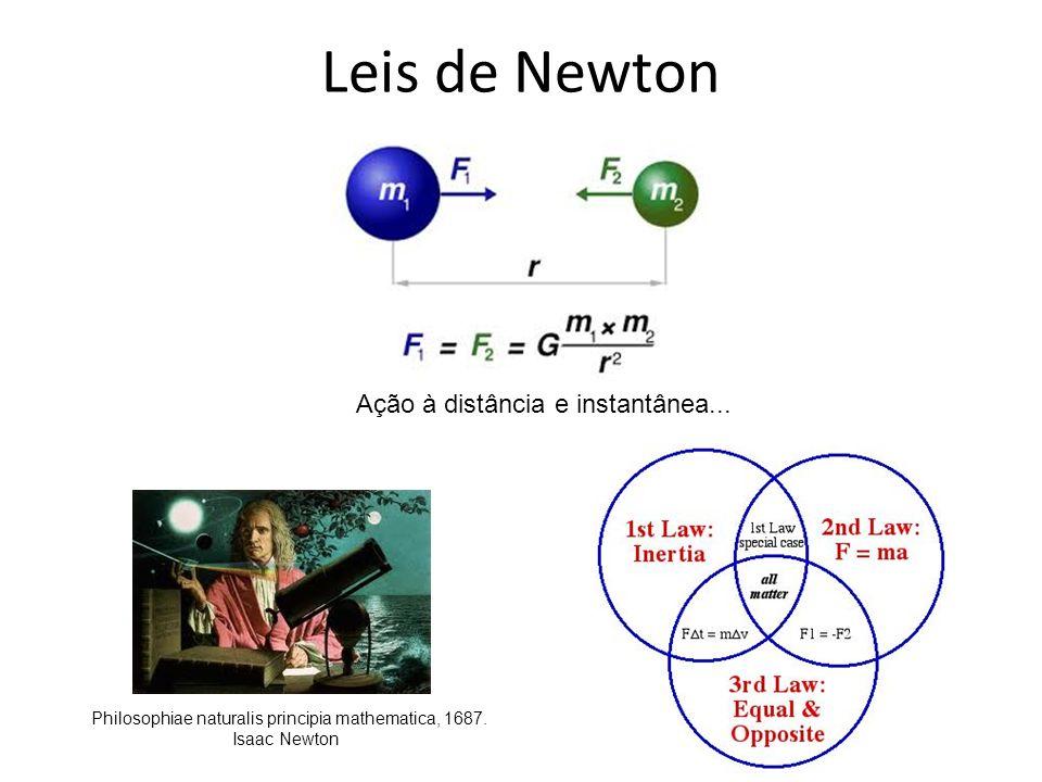 Leis de Newton Ação à distância e instantânea... Philosophiae naturalis principia mathematica, 1687. Isaac Newton