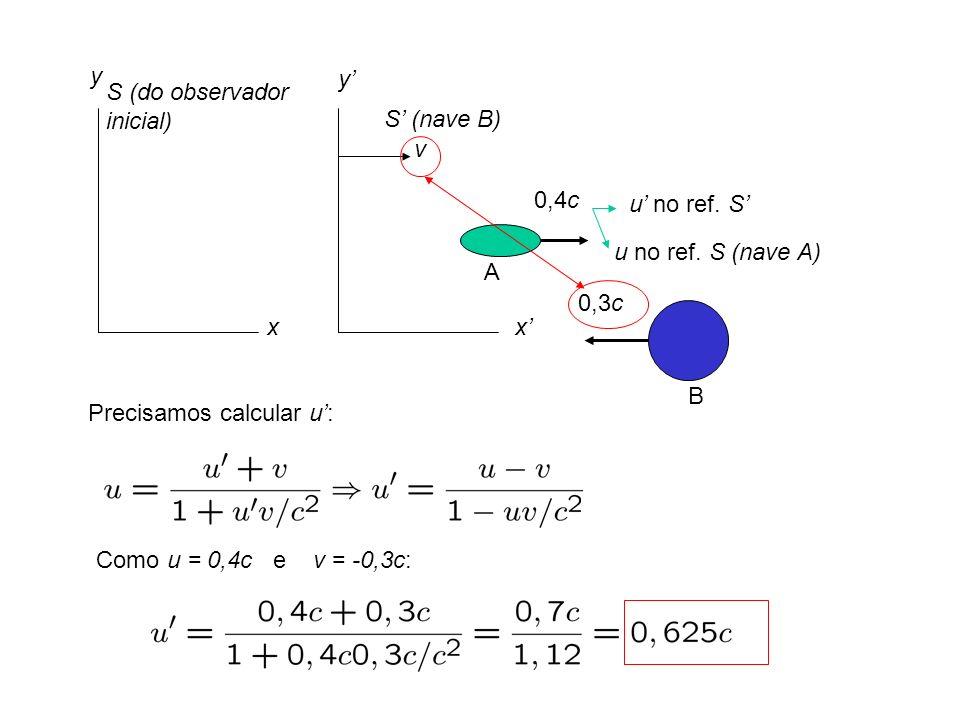 S (do observador inicial) S (nave B) y y xx v u no ref. S u no ref. S (nave A) Precisamos calcular u: A B 0,4c 0,3c Como u = 0,4c e v = -0,3c: