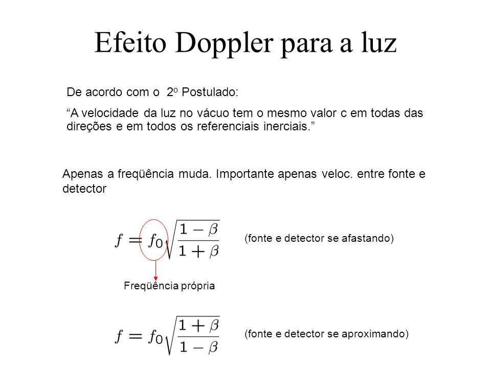 Efeito Doppler para a luz (fonte e detector se afastando) Freqüência própria Apenas a freqüência muda. Importante apenas veloc. entre fonte e detector