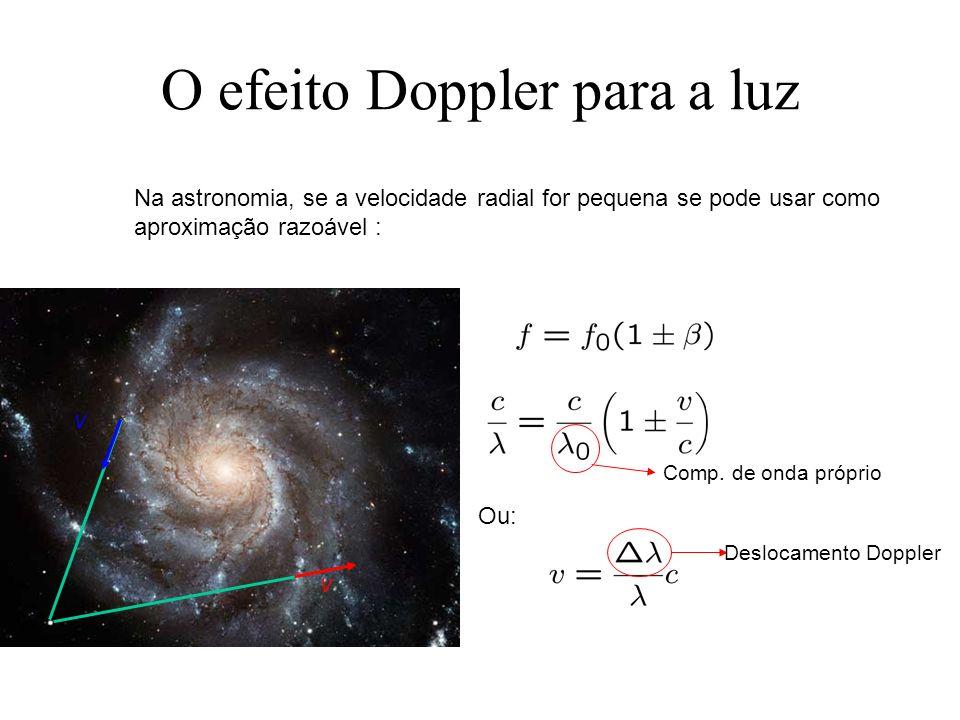 O efeito Doppler para a luz Na astronomia, se a velocidade radial for pequena se pode usar como aproximação razoável : Ou: Comp. de onda próprio Deslo