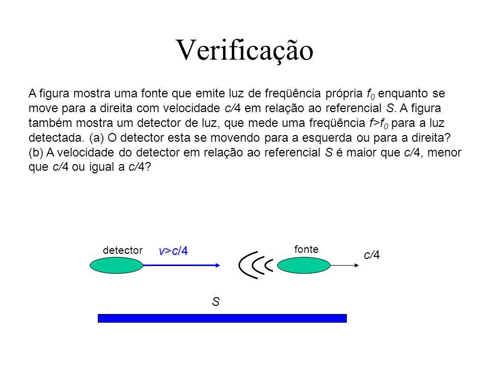 Verificação A figura mostra uma fonte que emite luz de freqüência própria f 0 enquanto se move para a direita com velocidade c/4 em relação ao referen