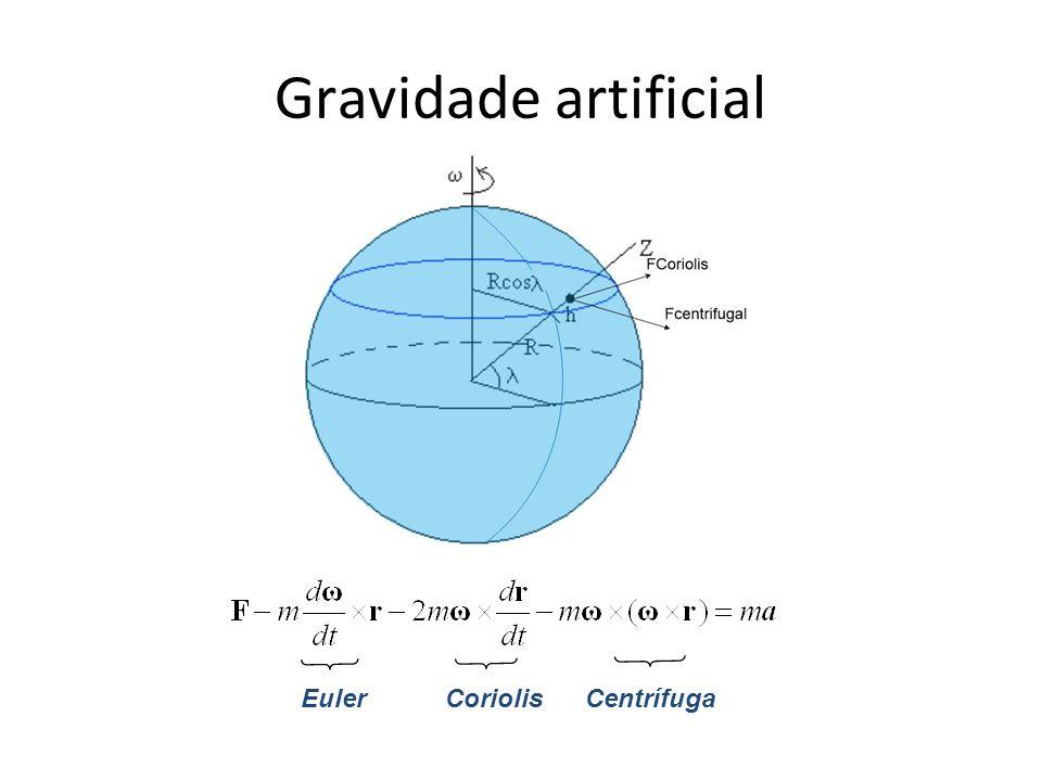 Gravidade artificial Euler Coriolis Centrífuga