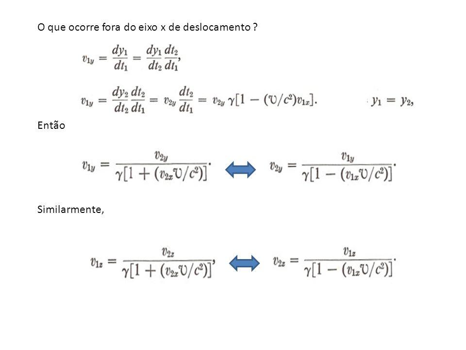 O que ocorre fora do eixo x de deslocamento ? pois Então Similarmente,