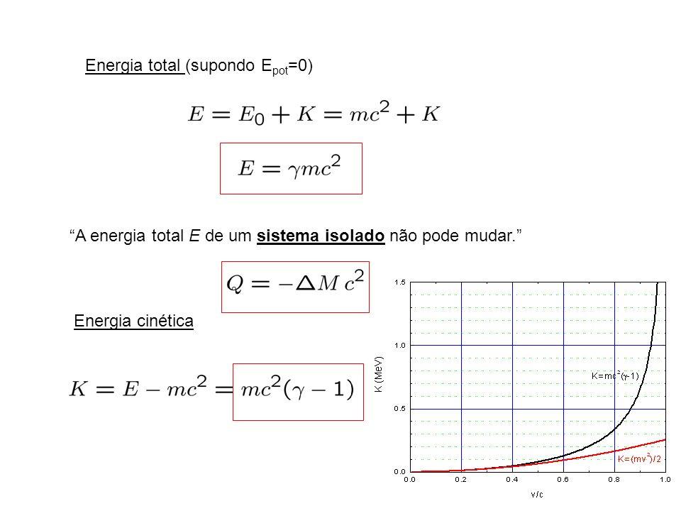 Energia total (supondo E pot =0) A energia total E de um sistema isolado não pode mudar. Energia cinética