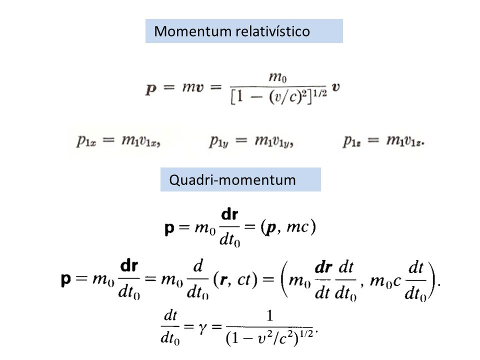 Momentum relativístico Quadri-momentum