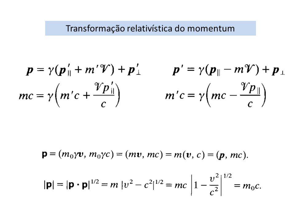 Transformação relativística do momentum