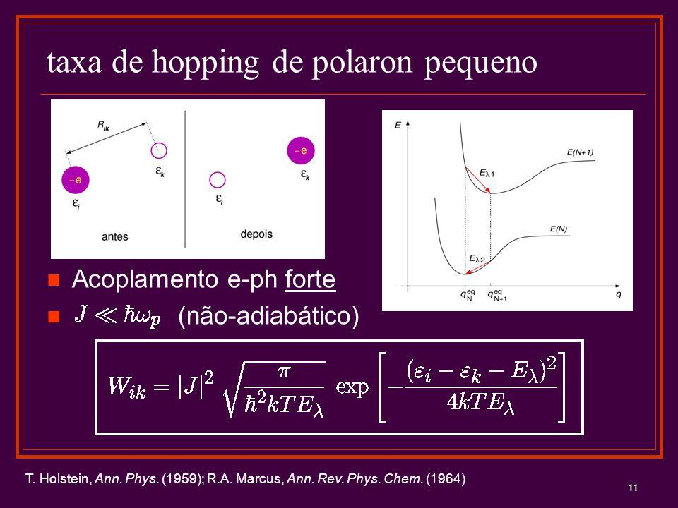 11 taxa de hopping de polaron pequeno Acoplamento e-ph forte (não-adiabático) T. Holstein, Ann. Phys. (1959); R.A. Marcus, Ann. Rev. Phys. Chem. (1964