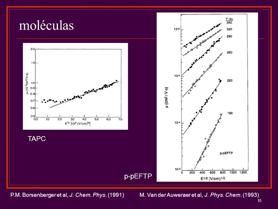 15 moléculas P.M. Borsenberger et al, J. Chem. Phys. (1991)M. Van der Auweraer et al, J. Phys. Chem. (1993) TAPC p-pEFTP