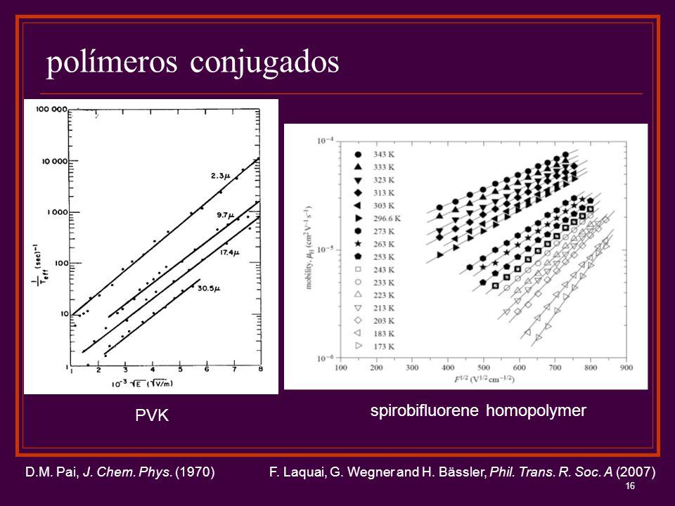 16 polímeros conjugados D.M. Pai, J. Chem. Phys. (1970) PVK spirobifluorene homopolymer F. Laquai, G. Wegner and H. Bässler, Phil. Trans. R. Soc. A (2