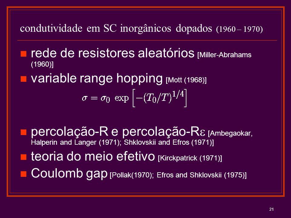 21 condutividade em SC inorgânicos dopados (1960 – 1970) rede de resistores aleatórios [Miller-Abrahams (1960)] variable range hopping [Mott (1968)] p