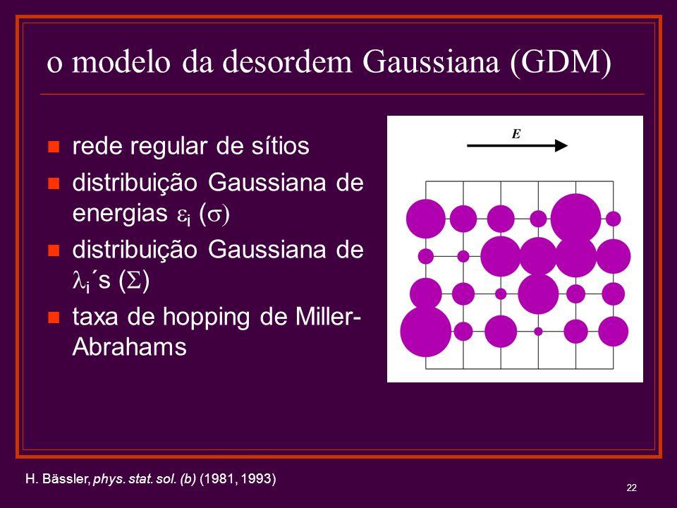 22 o modelo da desordem Gaussiana (GDM) rede regular de sítios distribuição Gaussiana de energias i ( distribuição Gaussiana de i ´s ( ) taxa de hoppi