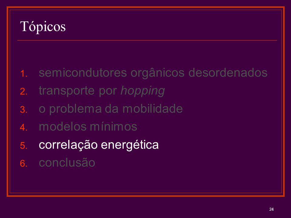 24 Tópicos 1. semicondutores orgânicos desordenados 2. transporte por hopping 3. o problema da mobilidade 4. modelos mínimos 5. correlação energética